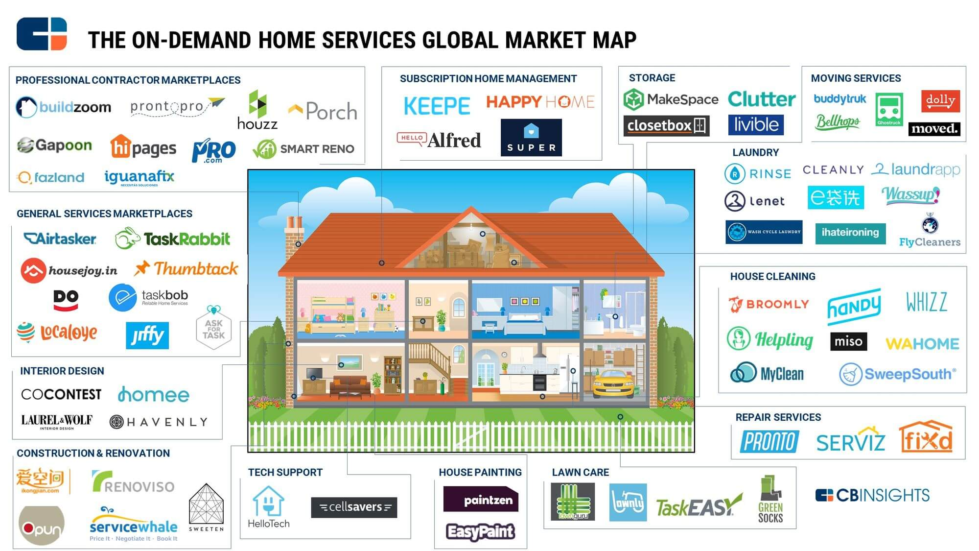 On-demand-home-services-market