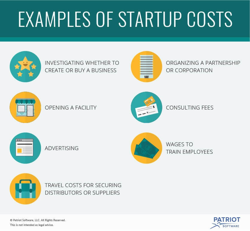 Are startup costs capitalized or expensed