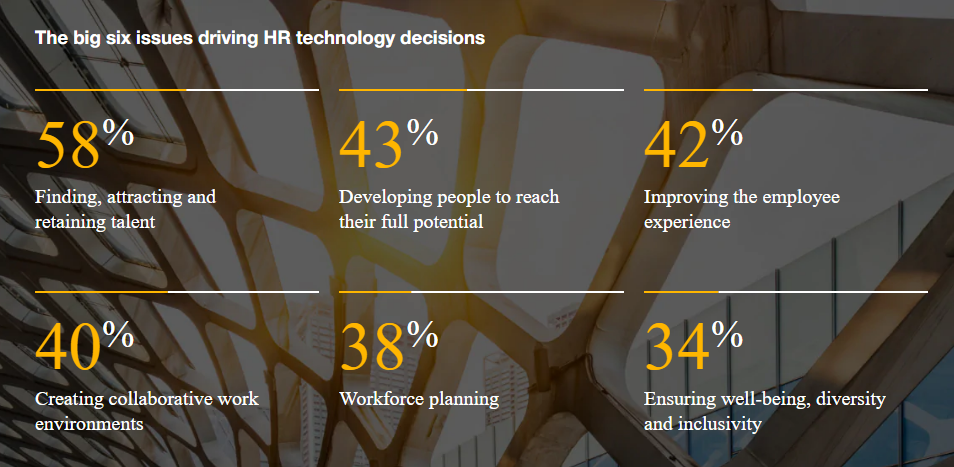 Human Resources Management Systems: What needs do they meet?