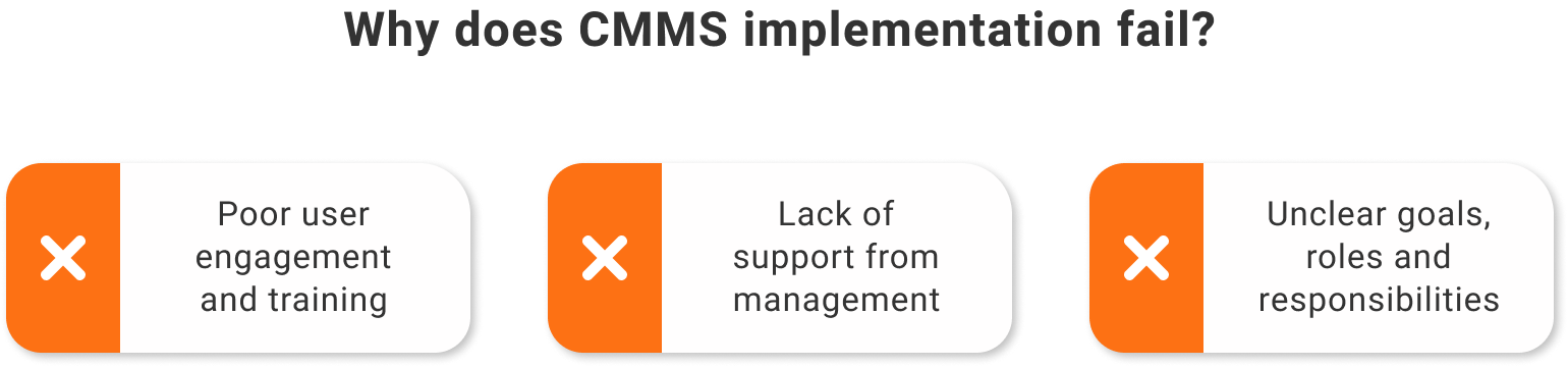 Why does CMMS implementation fail? CMMS best practices