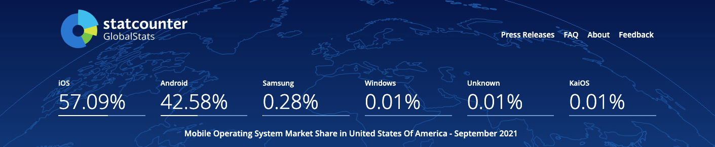 Mobile OS market share in the USA